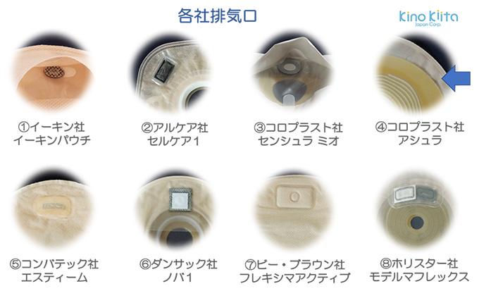 各種パウチの排気口